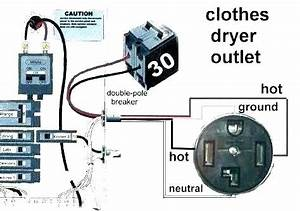 Electric Dryer Breaker Size