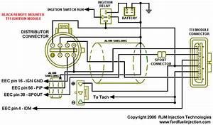 Tfi Module - Page 2