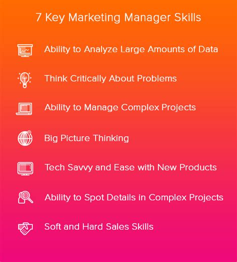 key competencies  creative marketing managers updated