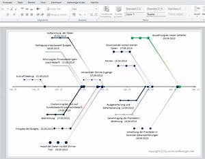 fishbone diagram template microsoft word tree diagram With fishbone diagram template xls