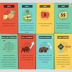 Here's 40 Stock Market Terms That Every Beginner Should Know [infographic]
