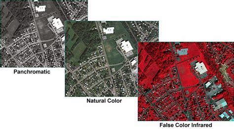 perbedaan citra foto  citra  foto geograph