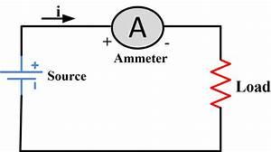 Ammeter  Definition  U0026 Working Principle