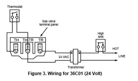 a help with a modine unit heater gas valve