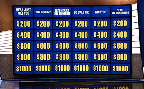 Alex Trebek And Jeopardy Use Carly Rae Jepsen's 'call Me