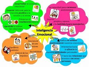 Descubriendo Pequemundos  La Inteligencia Emocional