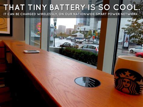 power battery tiny smart