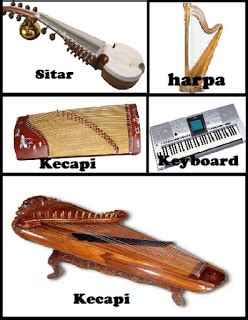 Berdasarkan kamus musik, ansambel ialah rombongan aktivitas alat musik dengan jenis aktivitas seperti yang tertera dalam identitasnya. 76 Gambar Alat Musik Ansambel - Infobaru