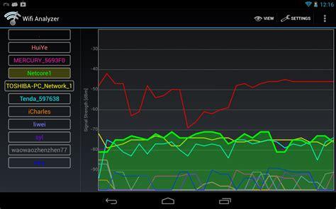 wifi analyzer iphone wifi analyzer aplicaciones de android en play