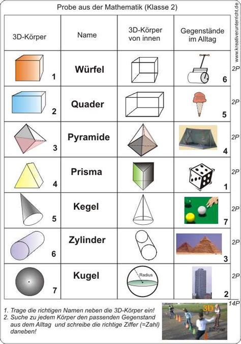 Einführung in 3DKörper Klasse 2