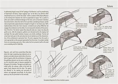 Museum Contemporary Kiasma Case Holl Plan Study