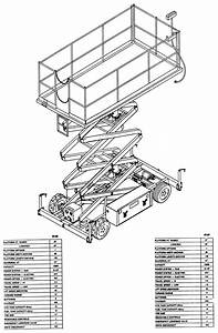 Scissor Lift  Scissor Lift Annual Inspection