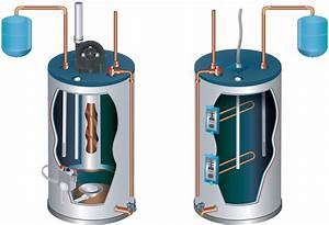 What Causes A Water Heater To Leak Or Rupture