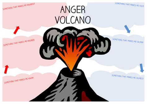 anger volcano worksheet teaching resources