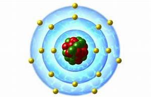 Pin Bohr-model-chlorine-image-search-results on Pinterest