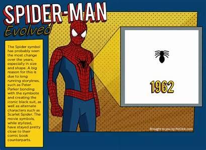Spider Batman Spiderman Superman Evolution Dada Animated