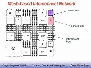 Ppt - Digital Integrated Circuits A Design Perspective Powerpoint Presentation