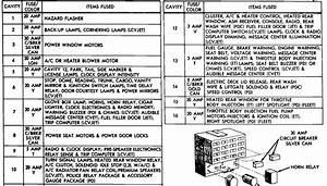 34 2002 Chrysler Sebring Fuse Box Diagram