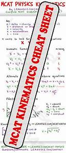 Study Guides  Cheat Sheets And Study On Pinterest