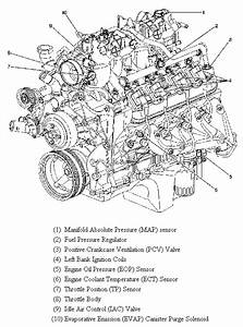 99 Tahoe Engine Diagram
