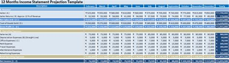 projected income statement template   document