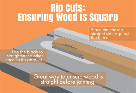 table saw cutting techniques table saw joinery techniques fix com