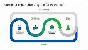 Curved Arrows Powerpoint Customer Journey