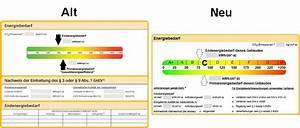 Energieausweis Online Kostenlos : enev 2014 das ist neu energieausweis online mit ~ Lizthompson.info Haus und Dekorationen