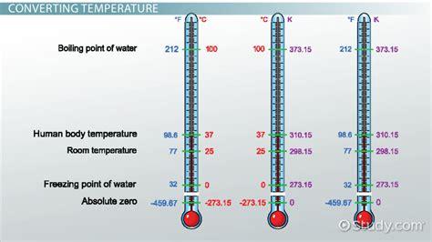 Temperature Conversion Worksheet Kelvin Celsius Fahrenheit ...