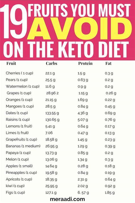 foods   avoid   keto diet meraadi