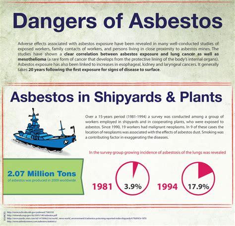 asbestos exposure  navy shipyards health risks