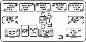 Fuse Box Diagram Gmc Sierra  Mk2  2001