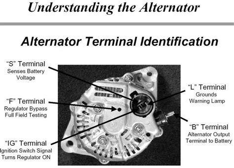 Alternator Wiring Diagram Pinterest Ford