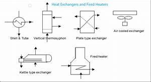 What Is A Process Flow Diagram  Pfd