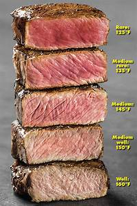 Guide On How To Cook Steak   Coolguides