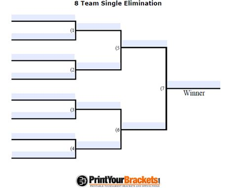 Tournament Bracket Editable Template by Fillable 8 Team Tourney Bracket Editable Bracket