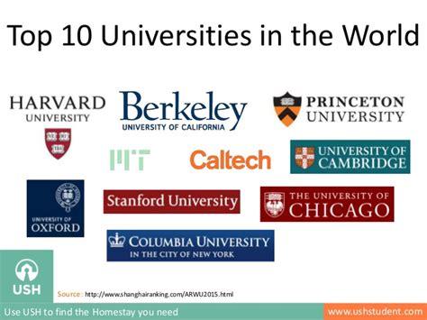 top  universities   world