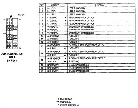 96 dodge ram wiring diagram also 2001 durango daily