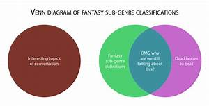 A Venn Diagram Of Fantasy Sub-genre Classifications