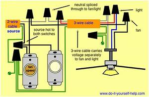 Wiring Diagram Fan  Light Kit