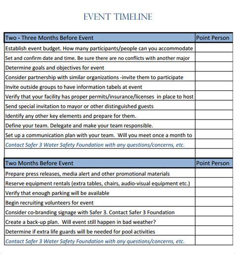 event timeline templates  sample  format