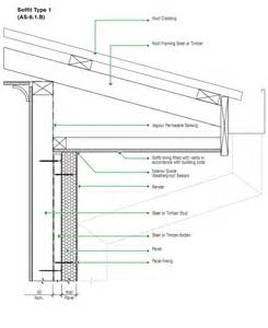 pipe insulation cladding