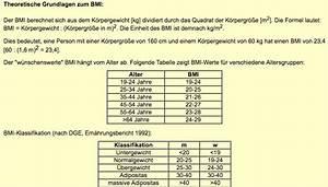 Bmi Jugendlich Berechnen : bmi rechner so ermitteln sie ihren pers nlichen body mass index seismart ~ Themetempest.com Abrechnung