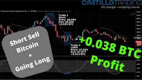 Unlike investing, which means holding bitcoin for the long run, trading deals with trying to predict price movements by. Bitcoin Day Trading | Short AND Long Profits - YouTube