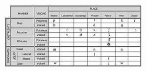 Ums English Department  Ms  Susi U0026 39 S Pronunciation Materials