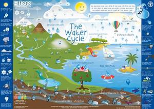 Teacher Resources  Water Science School  Usgs