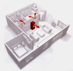 Pelletofen Multiair Für Mehrere Räume : pelletofen f r drei r ume ~ Sanjose-hotels-ca.com Haus und Dekorationen