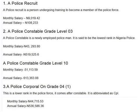 Nigeria Prisons Service Recruitment 2019 2020 : Nnpc Oil And Gas