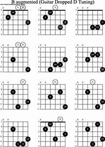 dadgad chord chart google search music pinterest With open g guitar chord chart http guitarricmediacom chords open g