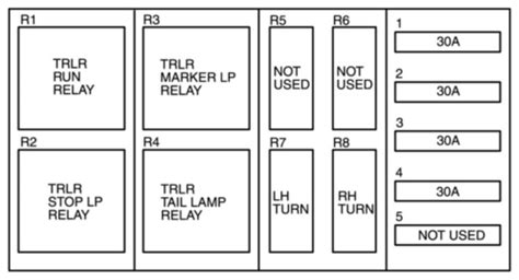 Ford Fuse Box Diagram Carknowledge